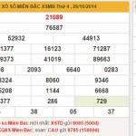 xsmb-xosomienbac29102014