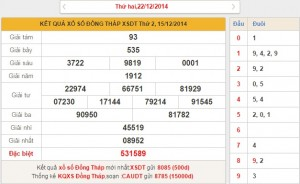 xo so Dong Thap thu 2 ngay 22122014