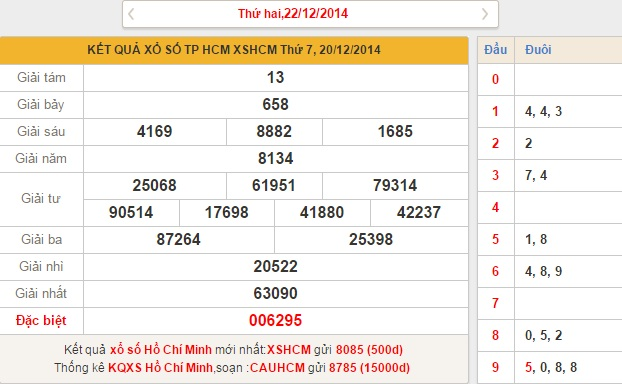 xo so Ho Chi Minh thu 2 ngay 22122014