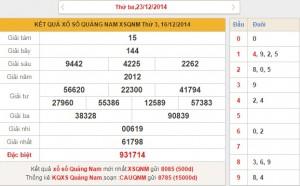 xo so Quang Nam thu 3 ngay 23122014