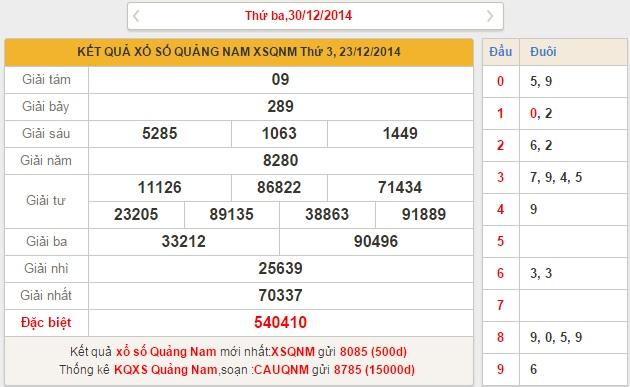 xo so Quang Nam thu 3 ngay 30122014