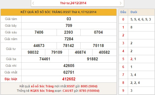 xo so Soc Trang thu 4 ngay 24122014