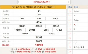 xo so Vinh Long thu 6 ngay 26122014