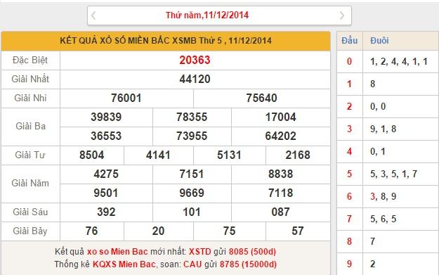 XSMB thứ 6 - phân tích kết quả xổ số miền bắc ngày 12