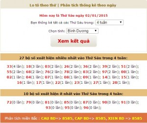 loto xo so Binh Duong thu 6 ngay 2-1-2014