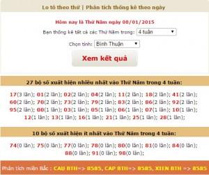 loto xo so Binh Thuan thu 5 ngay 8-1-2015