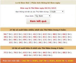 loto xo so Tay Ninh thu 5 ngay 8-1-2015