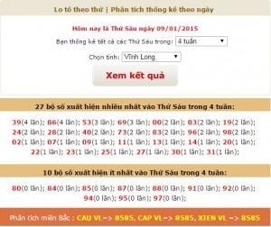 loto xo so Vinh Long thu 6 ngay 9-1-2015