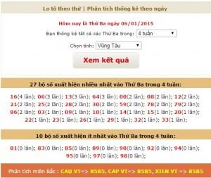 loto xo so Vung Tau thu 3 ngay 6-1-2015