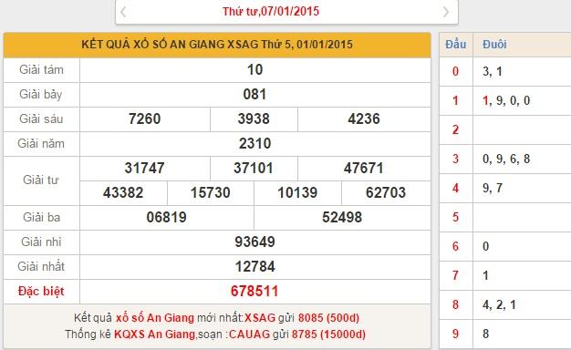 xo so An Giang thu 5 ngay 8-1-2015