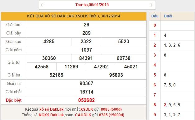 xo so Dak Lak thu 3 ngay 6-1-2015