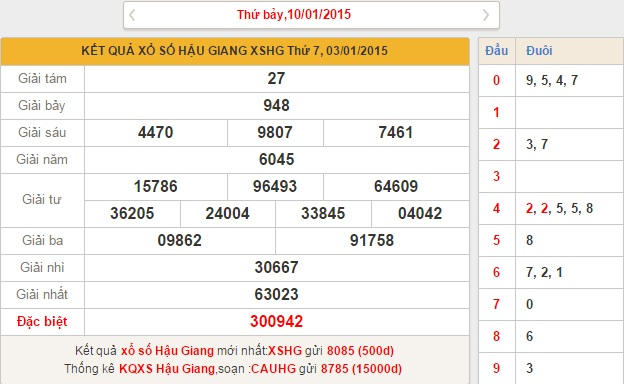 xo so Hau Giang thu 7 ngay 10-1-2015
