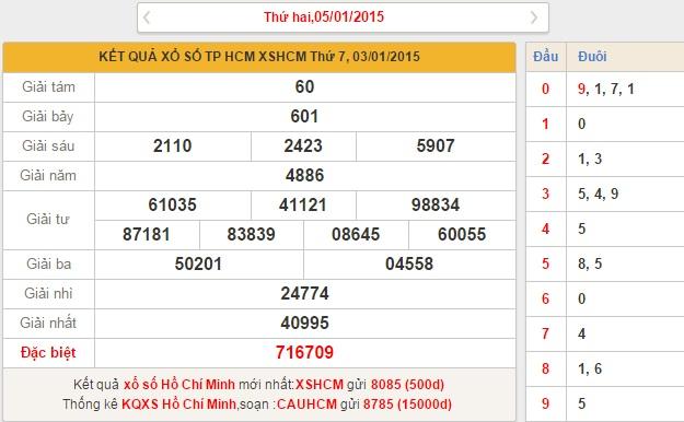 xo so Ho Chi Minh thu 2 ngay 5-1-2015