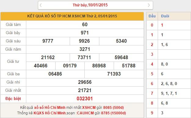 xo so Ho Chi Minh thu 7 ngay 10-1-2015