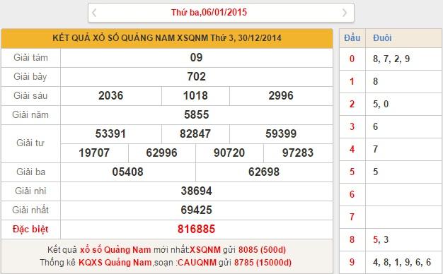 xo so Quang Nam thu 3 ngay 6-1-2015