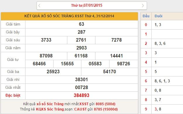 xo so Soc Trang thu 4 ngay 7-1-2015