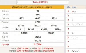 xo so Tay Ninh thu 5 ngay 8-1-2015