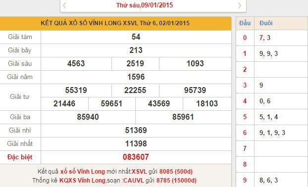 xo so Vinh Long thu 6 ngay 9-1-2015