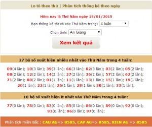 xsag-thong ke loto an giang thu 5 ngay 1512015
