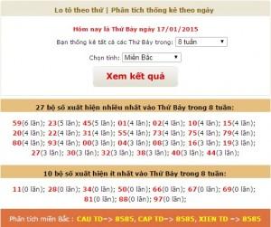 xsmb-thong ke loto mien bac thu 7 ngay 1712015