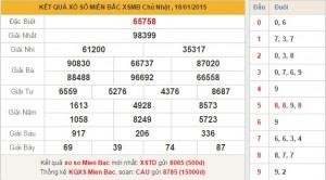 xsmb-thu-2-phan-tich-ket-qua-xo-so-mien-bac-hom-nay-thu-2-ngay-1912015