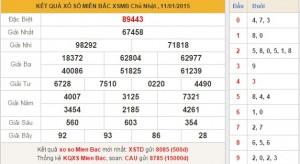 xsmb thu 2 - phan tich ket qua xo so mien bac thu 2 ngay 1212015
