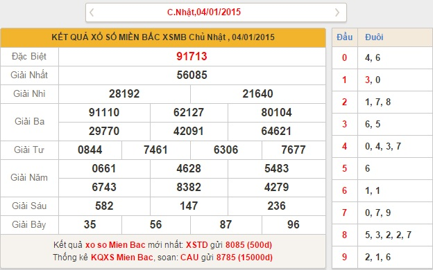 xsmb thu 2 - phan tich ket qua xo so mien bac thu 2 ngay 512015