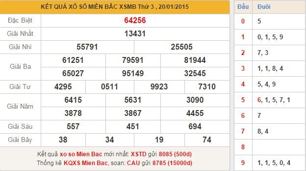 Soi cầu XSMB 9-8-2019 Dự đoán cầu lô đề Win2888 VIP Miền Bắc