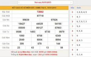 xsmb thu 7 - phan tich ket qua xo so mien bac thu 7 ngay 1712015