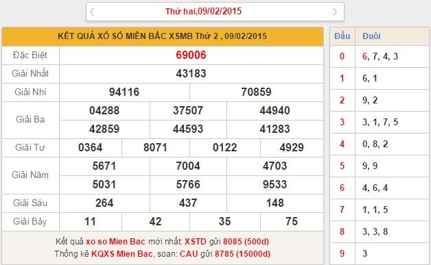 xsmb-thu-3-phan-tich-ket-qua-xo-so-mien-bac-hom-nay-thu-3-ngay-10-2-2015