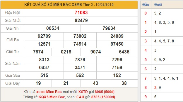 xsmb-thu-4-phan-tich-ket-qua-xo-so-mien-bac-hom-nay-thu-4-ngay-11-2-2015