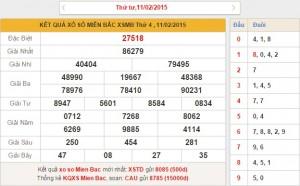 xsmb-thu-5-phan-tich-ket-qua-xo-so-mien-bac-hom-nay-thu-5-ngay-12-2-2015