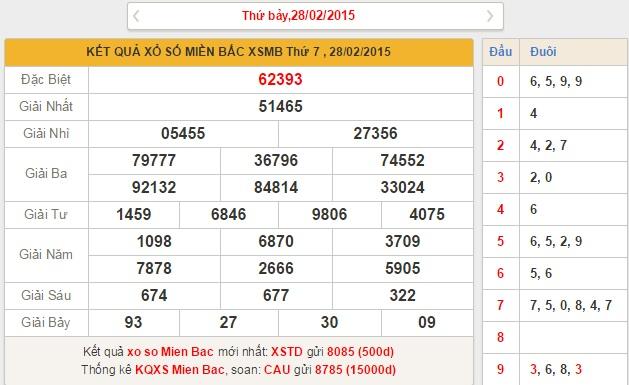 XSMB - SXMB - XSTD - KQXSMB - Kết quả xổ số Miền Bắc hôm nay