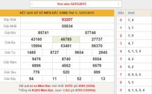 xsmb-thu-6-phan-tich-ket-qua-xo-so-mien-bac-hom-nay-thu-6-ngay-13-3-2015