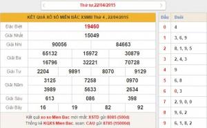 xsmb-thu-5-phan-tich-ket-qua-xo-so-mien-bac-hom-nay-thu-5-ngay-23-4-2015