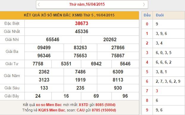 XSMB thứ 6 - Phân tích kết quả xổ số miền bắc ngày 17
