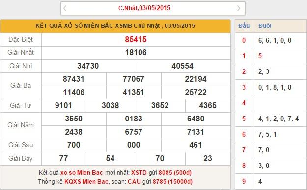 Sổ kết quả Truyền Thống - Tổng hợp kết quả xổ số miền bắc ...