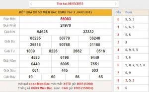 xsmb-thu-3-phan-tich-ket-qua-xo-so-mien-bac-hom-nay-thu-3-ngay-5-5-2015
