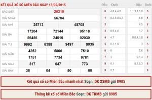 xsmb-thu-5-phan-tich-ket-qua-xo-so-mien-bac-hom-nay-thu-5-ngay-14-5-2015