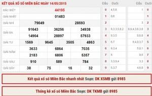 xsmb-thu-6-phan-tich-ket-qua-xo-so-mien-bac-hom-nay-thu-6-ngay-15-5-2015