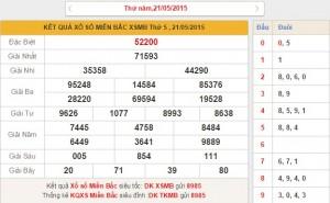 xsmb-thu-6-phan-tich-ket-qua-xo-so-mien-bac-hom-nay-thu-6-ngay-22-5-2015