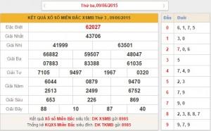xsmb-thu-4-phan-tich-ket-qua-xo-so-mien-bac-hom-nay-thu-4-ngay-10-6-2015