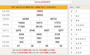 xsmb-thu-4-phan-tich-ket-qua-xo-so-mien-bac-hom-nay-thu-4-ngay-24-6-2015