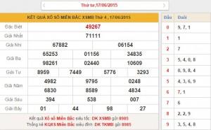 xsmb-thu-5-phan-tich-ket-qua-xo-so-mien-bac-hom-nay-thu-5-ngay-18-6-2015