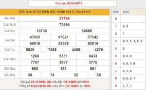 xsmb-thu-7-phan-tich-ket-qua-xo-so-mien-bac-hom-nay-thu-7-ngay-6-6-2015