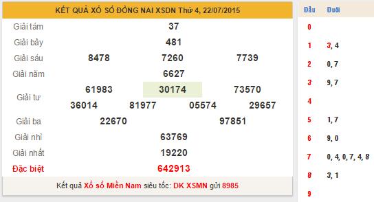 Kết quả xổ số Đồng Nai ngày 22-7