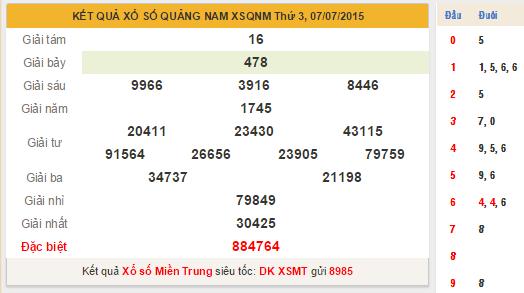 Kết quả xổ số Quảng Nam ngày 13-7-2015