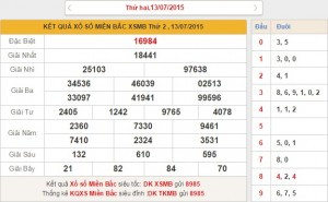 xsmb-thu-3-phan-tich-ket-qua-xo-so-mien-bac-hom-nay-thu-3-ngay-14-7-2015-300x182