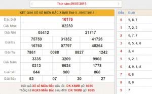 xsmb-thu-6-phan-tich-ket-qua-xo-so-mien-bac-hom-nay-thu-6-ngay-10-7-2015