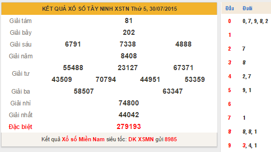 XS Tây Ninh